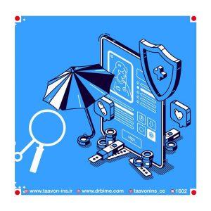 اولویت بندی استفاده از رسانه ها در آگاهی از برندهای صنعت بیمه در میان مصرف کنندگان